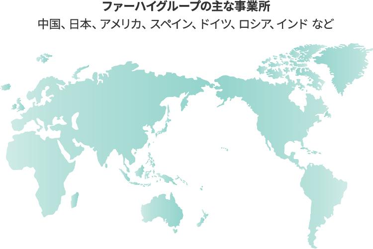 世界中に製品を供給